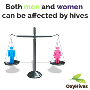Hives effects on men and women